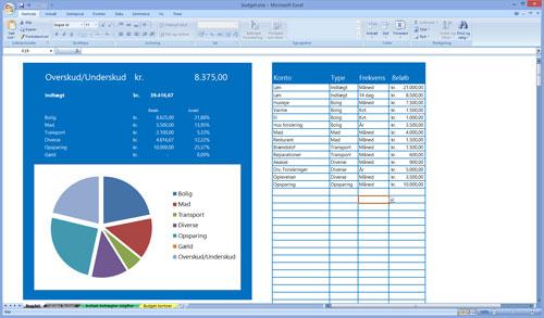 Planlagt budget